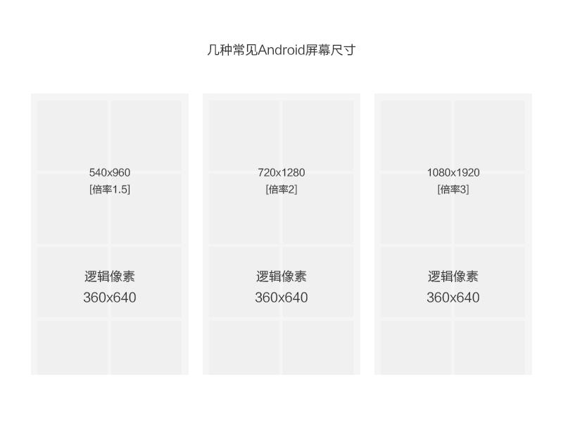 移动站点开发 移动站点优化 Web开发 网站策划